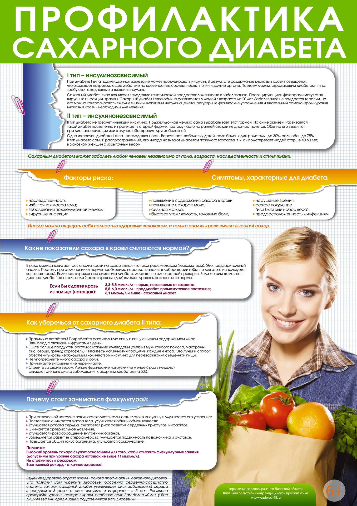 Рецепты людям с повышенным сахаром